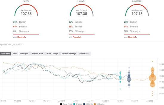 娱乐平台代理赚钱不|腾讯升幅收窄至不足1% 大和削目标价一成