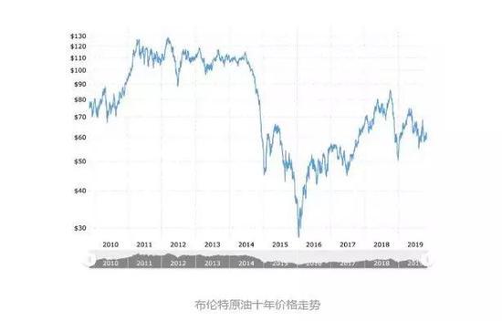 百盛网站登入_8.5亿中国网友9成学历不足本科 网上男多女更少