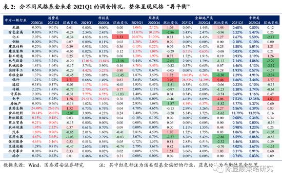 国君策略:微观市场交易结构改善 乐观者进场、拉升无恙?