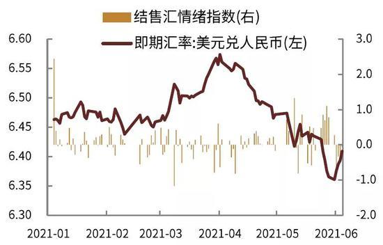 中金:短期人民币可能重回6.4-6.6区间内震荡 中长期面临贬值压力