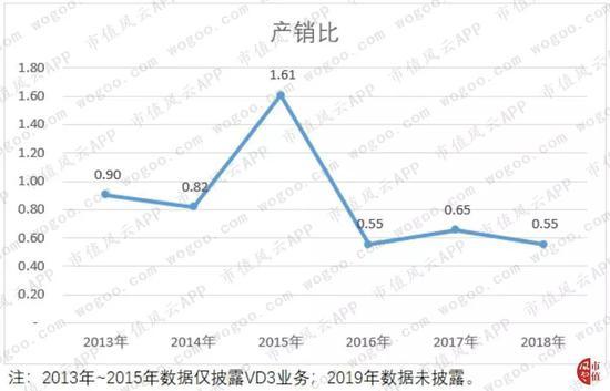 沙巴登录在线_北京最高气温回升至13℃ 昼夜温差大