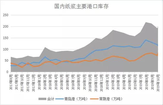 w88优德客户端下载,汇丰调查称:国际人才青睐广州深圳