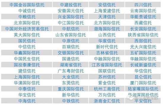 银保监会家底曝光:4597家银行业金融机构(附名单)