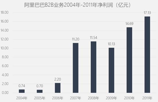 北京赛车冠亚和值最高彩票网站-鑫金道:黄金筑底还是向下蓄力 黄金操作策略