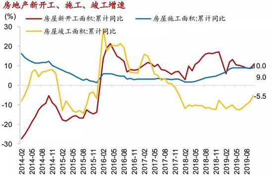 2020中国GDP增速预计_近十年中国gdp数据图