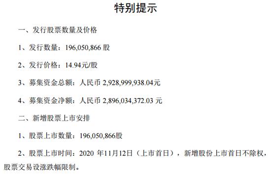 """万达影视30亿融资落地:知名公募私募爆买 募资""""朋友圈""""星光熠熠"""