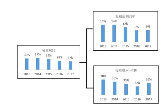 刘俏:哪些领域的上市公司有投资潜力?