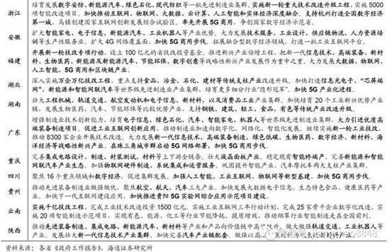 八大中央委员_海通证券:2019年一号文重磅来袭 八大细分板块望受益