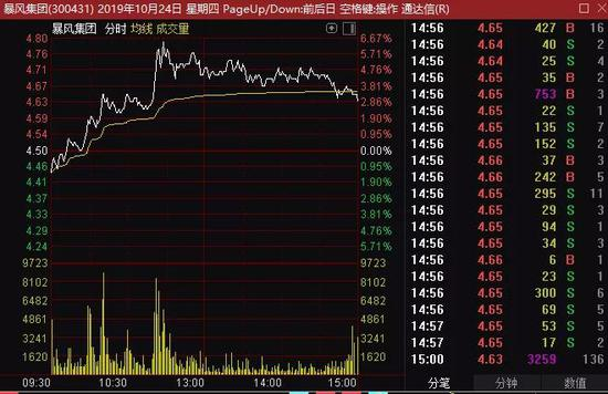 """赌场上跟注怎么说,京东C2M助力笔记本行业持续增长 拯救爱""""拍""""的产品经理"""