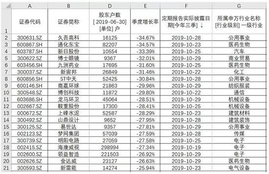 「韩国现金娱乐」体内湿气重不重,看身上有没有这5个表现,一眼就能看出来