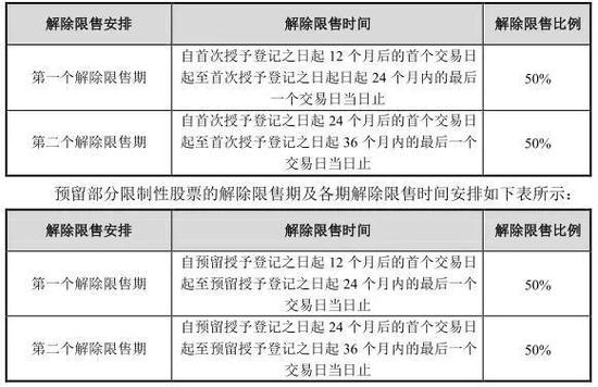 「外围投注网app」妙可蓝多自爆实控人柴琇违规占用资金2.4亿 遭上交所问询