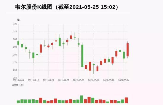 262家基金持有8607万股 蔡嵩松、朱少醒、葛兰重仓投入