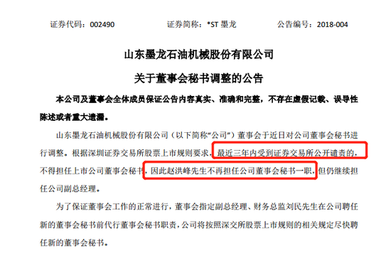 辞职一年多 山东墨龙董秘突然被立案调查