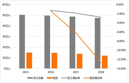 凤凰游戏平台登录不上 - 刘姝威是一块商业伦理道德的试金石