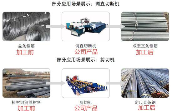 """瑞博网络·打造""""高质量号""""中国经济列车(望海楼·看好2020中国经济④)"""