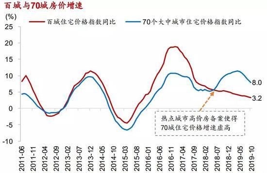 青岛2020gdp增速是多少_2020年的投资 消费 物价会怎样 这份趋势报告你得看看
