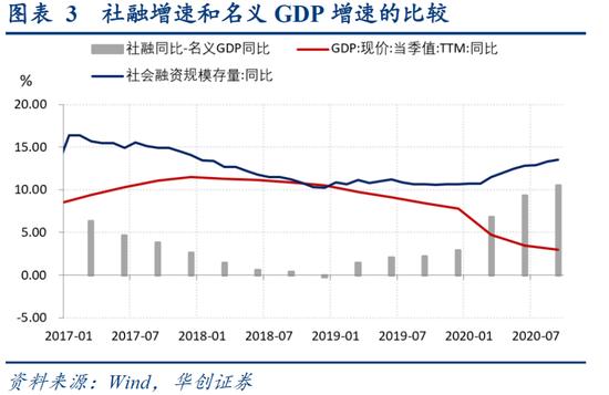 2021辽宁gdp增速_辽宁舰