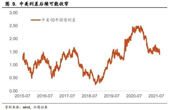 红塔证券:拉闸限电、通胀与资产配置建议