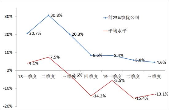 数据来源:沪深证券交易所,中泰证券研究所