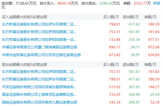 套路又来了:N熊猫上市首日最高翻了7倍 是谁在炒作