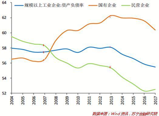 民间投资持续增长的前景不容乐观