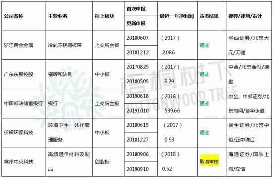 """126亚洲直营网 一集电视剧要交90万保护费,买收视率怎就成了""""行业规矩""""?"""