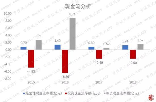 网站白菜送彩金,1.39万亿地方债新增额度告罄 年内发行规模逾1.9万亿