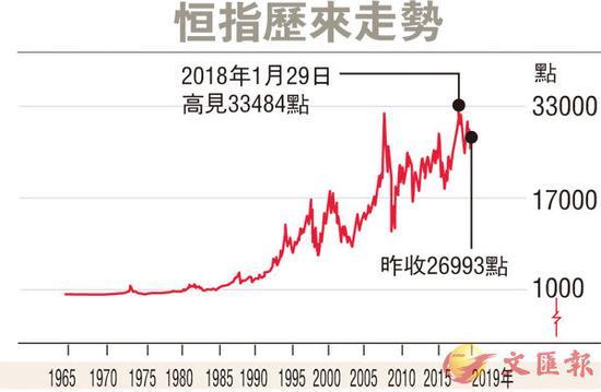 「五小牛下载」郑州发展先进制造业的着力点