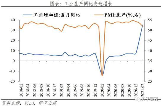 任泽平:经济K型复苏 通胀预期抬头
