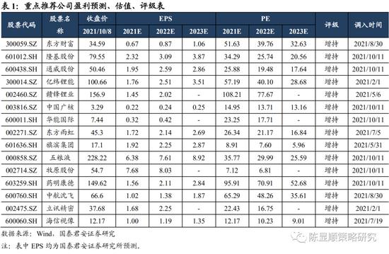 【国君策略】金秋十月:低估值的收获季