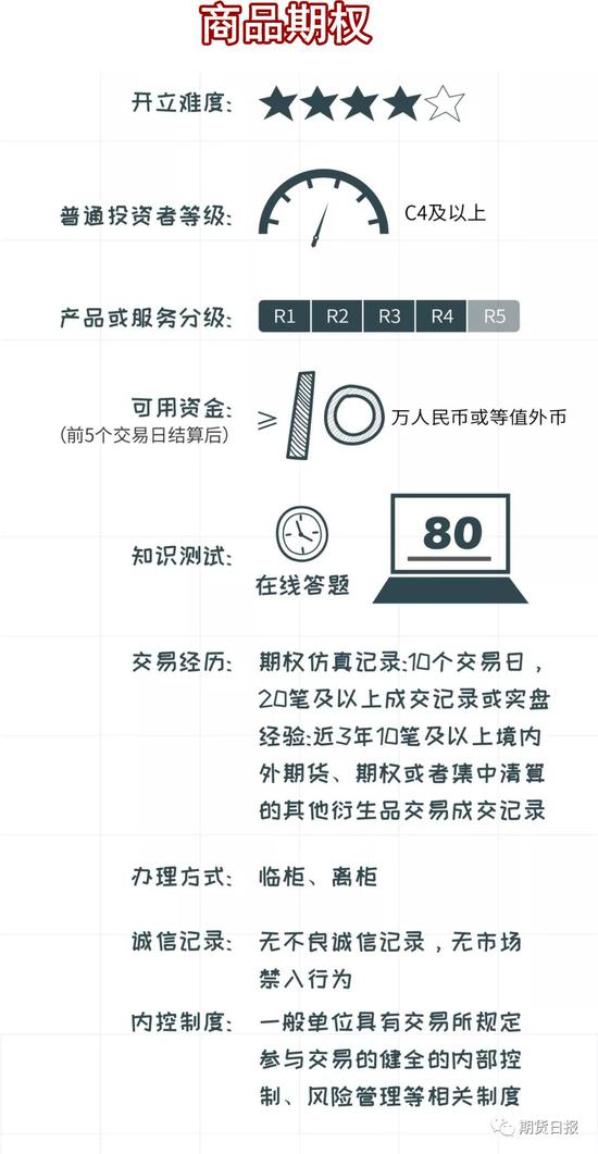 pt艺注册送18,格林大华品种早报20180626