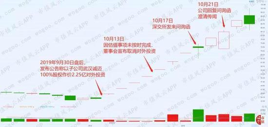 bet99网上娱乐,中科钢研碳化硅项目总部基地落户上海,赋能第三代半导体材料