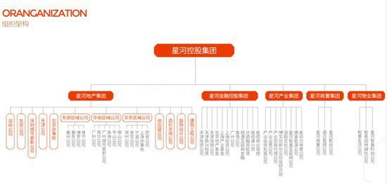 皇冠456体育|北京首批全自持用地上租赁房将启动预租