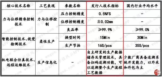欢乐谷娱乐注册网址|延安必康股东李宗松质押187万股 2019年上半年净利同比下滑17%