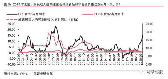 "www.ca2066.com·黄金周""爱莱芜游"",济南方向游客占到50%以上"