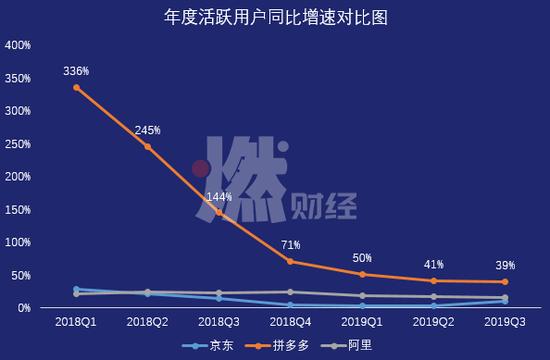 澳门威尼斯浴场_上周深圳新房住宅整体开盘去化率约8成