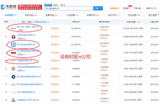 又现重大违法违规事件 银保监会公开点名四川信托 宏达股份因川信巨亏22亿