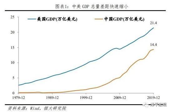 2019人均gdp_江西省与辽宁省的2019年GDP相当,人均收入又如何