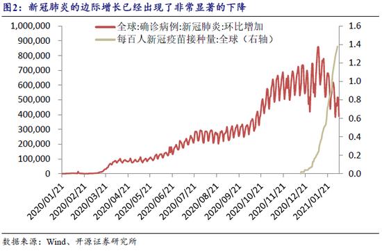 企业如何影响gdp的增长_中国gdp增长图