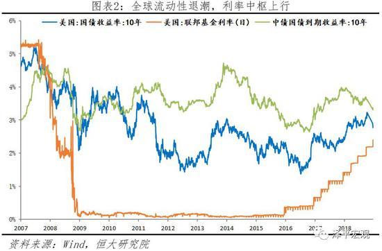 2019全球经济复苏_2019中国宏观经济面临六大问题