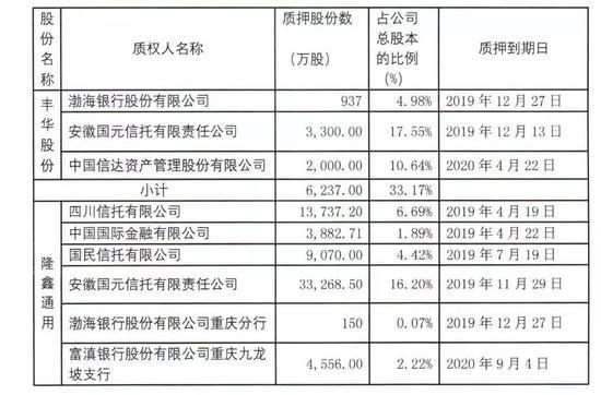 「手机现金连线赌博游戏」京东方Q1净利下滑超70% 已为与乐视案计提坏账准备