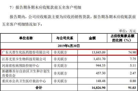 500万彩票网游戏,大学生花4000元为流浪猫买700斤猫粮,靠做兼职还欠款