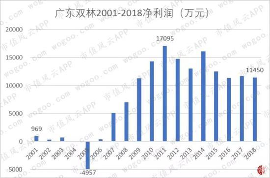 u宝娱乐官网登录网址 中国军费增长7.5%但仅为美1/4 老歼7老59仍装备一线