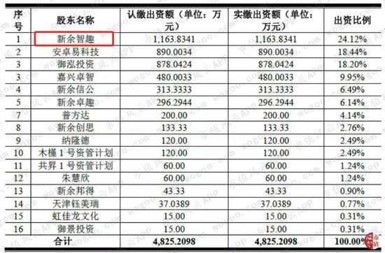 信游娱乐官网_中国火星探测器照片公开 中国明年将发射火星探测器