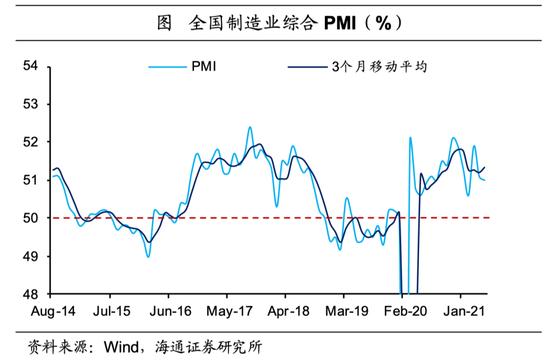 5月全国PMI数据解读:价格已见顶 数量继续降
