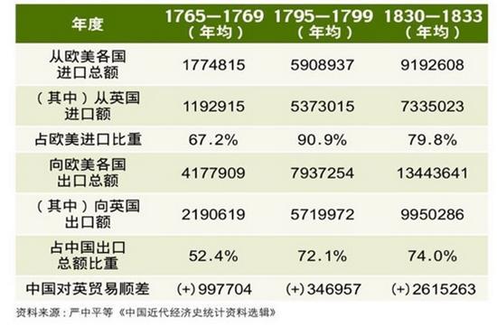 李迅雷:出口、金融和地产——中国经济三强背后的文化基因探究