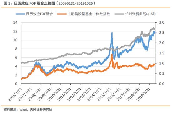 传奇娱乐赌城平台·港股走势不定 半日微升23点报25502点成交225亿元