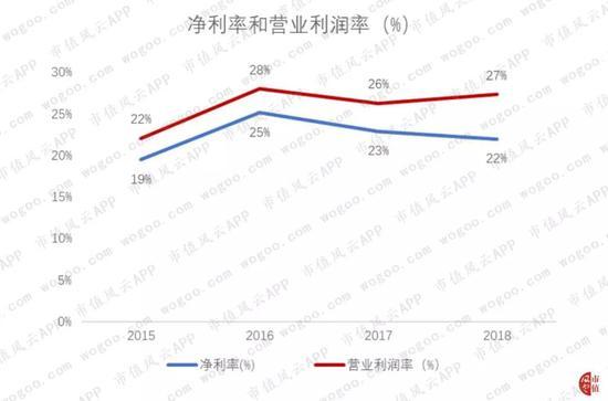 6080三级片下载_贵州茅台业绩不及预期:李保芳称要抓好基础工作