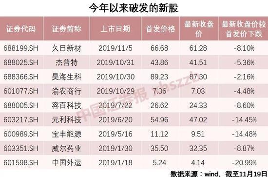 香港彩票开奖大全 - 平昌冬奥会花样滑冰团体赛 中国队首日暂列第六
