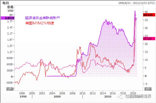 付鹏:印钞一定通胀?货币创造到消失的秘密